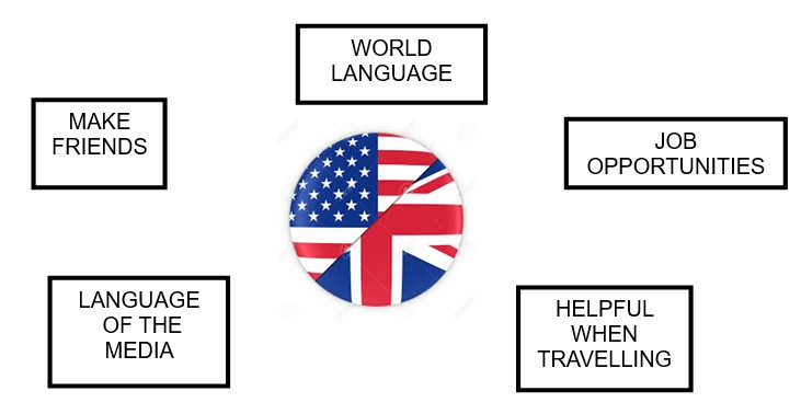 Impotant Language.jpg